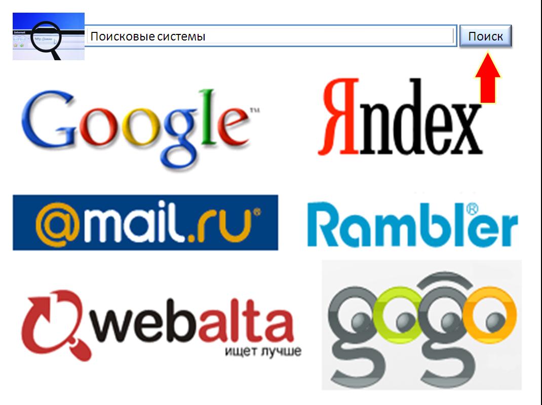 В Rambler, Mail, Google. Пакетное размещение на всех трех поис…