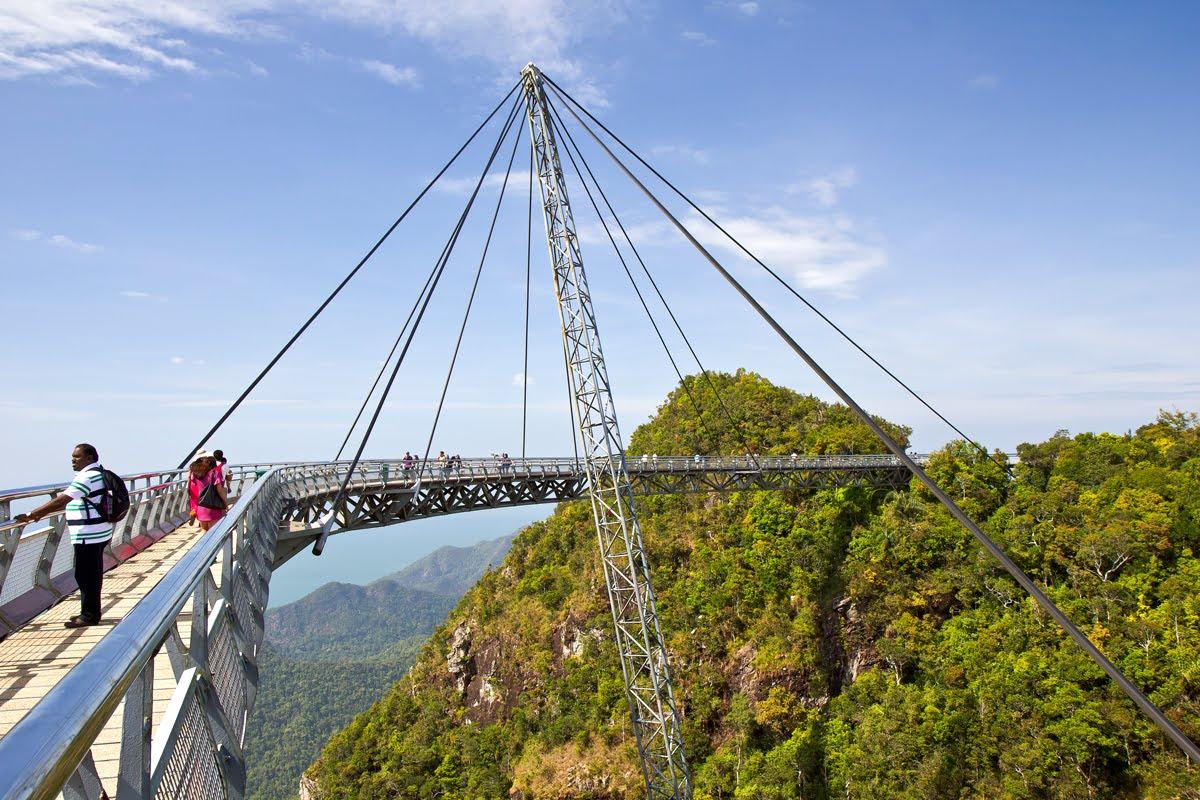 своей подвесные мосты в горах фото фарингит