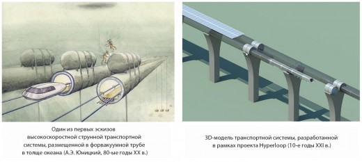 Инновации по-русски: почему у нас всё так сложно