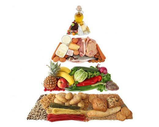 Wellness правильное питание ТианДе