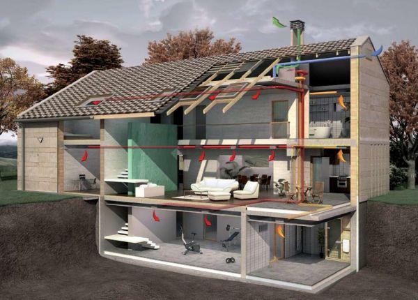 Условия для выбора системы вентиляции частного дома.