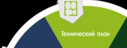 Компания Кадастровые технологии анонсировала выход дополнения к ПП АИС ТИ