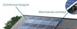 Как выбрать инвертор для солнечной батареи?